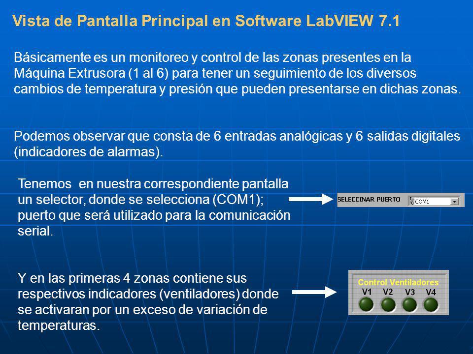 Vista de Pantalla Principal en Software LabVIEW 7.1 Básicamente es un monitoreo y control de las zonas presentes en la Máquina Extrusora (1 al 6) para tener un seguimiento de los diversos cambios de temperatura y presión que pueden presentarse en dichas zonas.