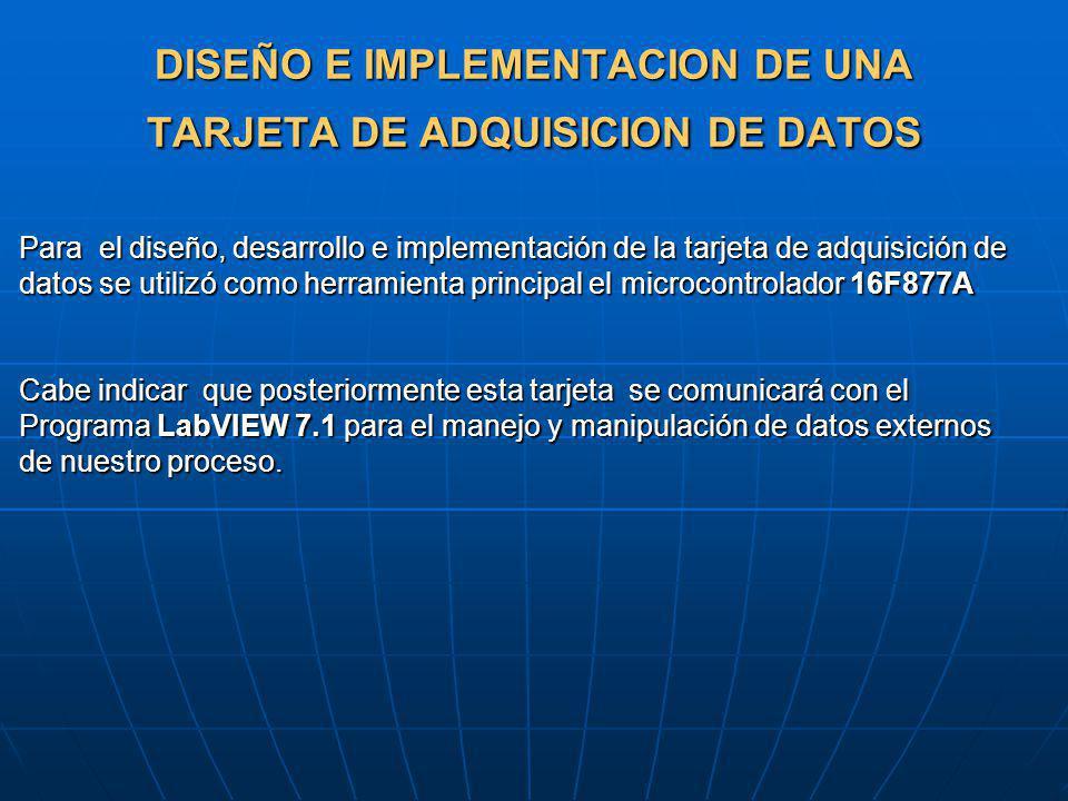 DISEÑO E IMPLEMENTACION DE UNA TARJETA DE ADQUISICION DE DATOS Para el diseño, desarrollo e implementación de la tarjeta de adquisición de datos se utilizó como herramienta principal el microcontrolador 16F877A Cabe indicar que posteriormente esta tarjeta se comunicará con el Programa LabVIEW 7.1 para el manejo y manipulación de datos externos de nuestro proceso.