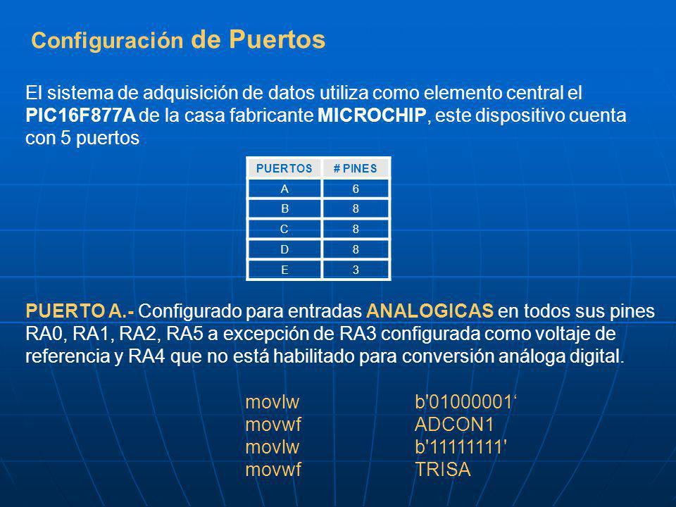 Configuración de Puertos El sistema de adquisición de datos utiliza como elemento central el PIC16F877A de la casa fabricante MICROCHIP, este dispositivo cuenta con 5 puertos PUERTOS# PINES A6 B8 C8 D8 E3 PUERTO A.- Configurado para entradas ANALOGICAS en todos sus pines RA0, RA1, RA2, RA5 a excepción de RA3 configurada como voltaje de referencia y RA4 que no está habilitado para conversión análoga digital.