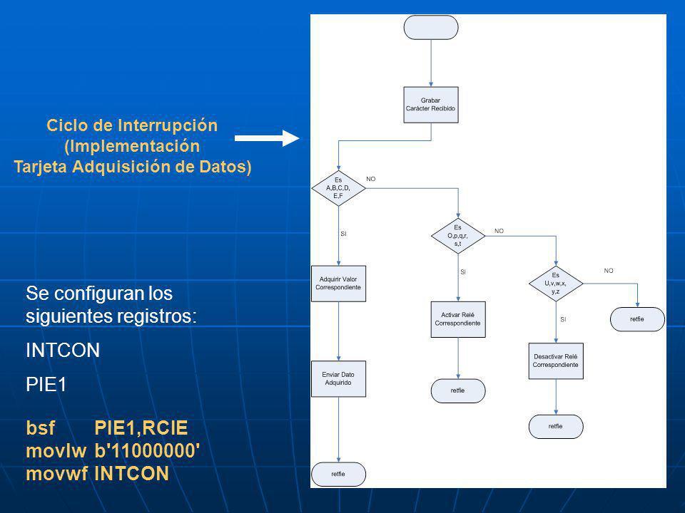 Ciclo de Interrupción (Implementación Tarjeta Adquisición de Datos) bsfPIE1,RCIE movlwb 11000000 movwfINTCON Se configuran los siguientes registros: INTCON PIE1