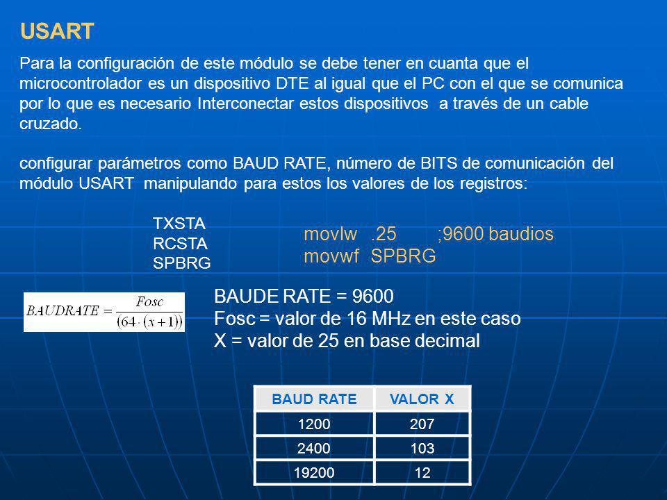 USART movlw.25;9600 baudios movwfSPBRG BAUDE RATE = 9600 Fosc = valor de 16 MHz en este caso X = valor de 25 en base decimal BAUD RATEVALOR X 1200207 2400103 1920012 Para la configuración de este módulo se debe tener en cuanta que el microcontrolador es un dispositivo DTE al igual que el PC con el que se comunica por lo que es necesario Interconectar estos dispositivos a través de un cable cruzado.