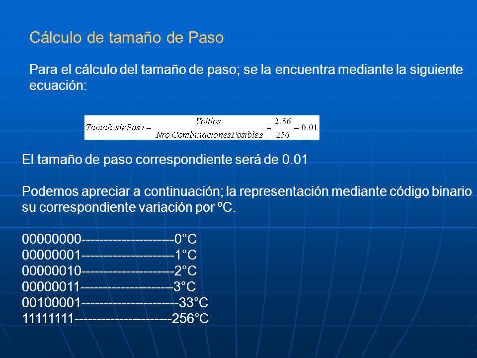Cálculo de tamaño de Paso Para el cálculo del tamaño de paso; se la encuentra mediante la siguiente ecuación: El tamaño de paso correspondiente será de 0.01 Podemos apreciar a continuación; la representación mediante código binario su correspondiente variación por ºC.