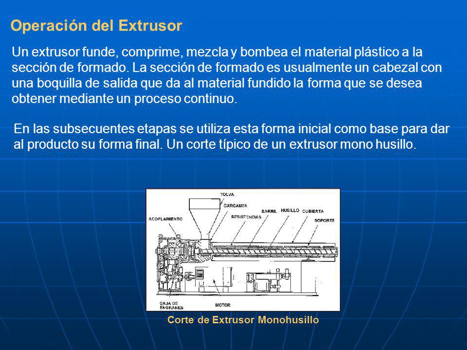 Operación del Extrusor Un extrusor funde, comprime, mezcla y bombea el material plástico a la sección de formado. La sección de formado es usualmente
