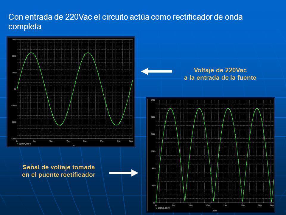 Con entrada de 220Vac el circuito actúa como rectificador de onda completa. Voltaje de 220Vac a la entrada de la fuente Señal de voltaje tomada en el