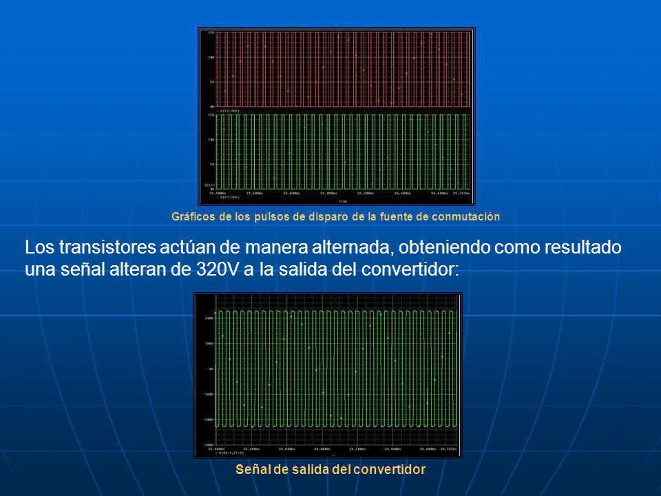 Gráficos de los pulsos de disparo de la fuente de conmutación Los transistores actúan de manera alternada, obteniendo como resultado una señal alteran de 320V a la salida del convertidor: Señal de salida del convertidor