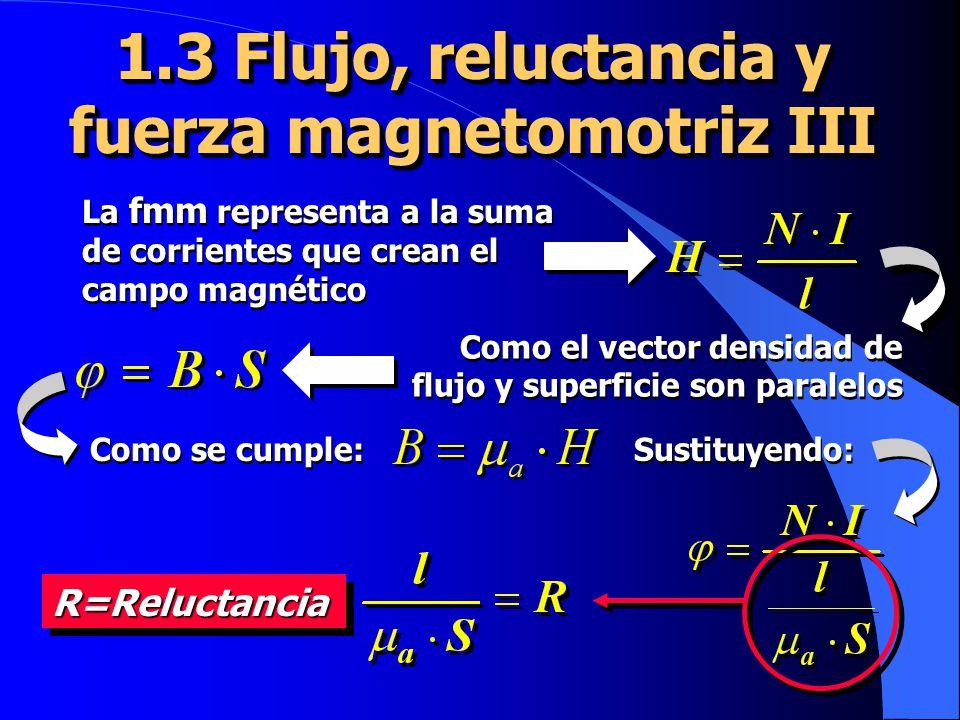 1.3 Flujo, reluctancia y fuerza magnetomotriz III La fmm representa a la suma de corrientes que crean el campo magnético Como el vector densidad de fl