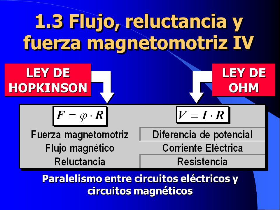 1.3 Flujo, reluctancia y fuerza magnetomotriz IV Paralelismo entre circuitos eléctricos y circuitos magnéticos LEY DE HOPKINSON LEY DE OHM