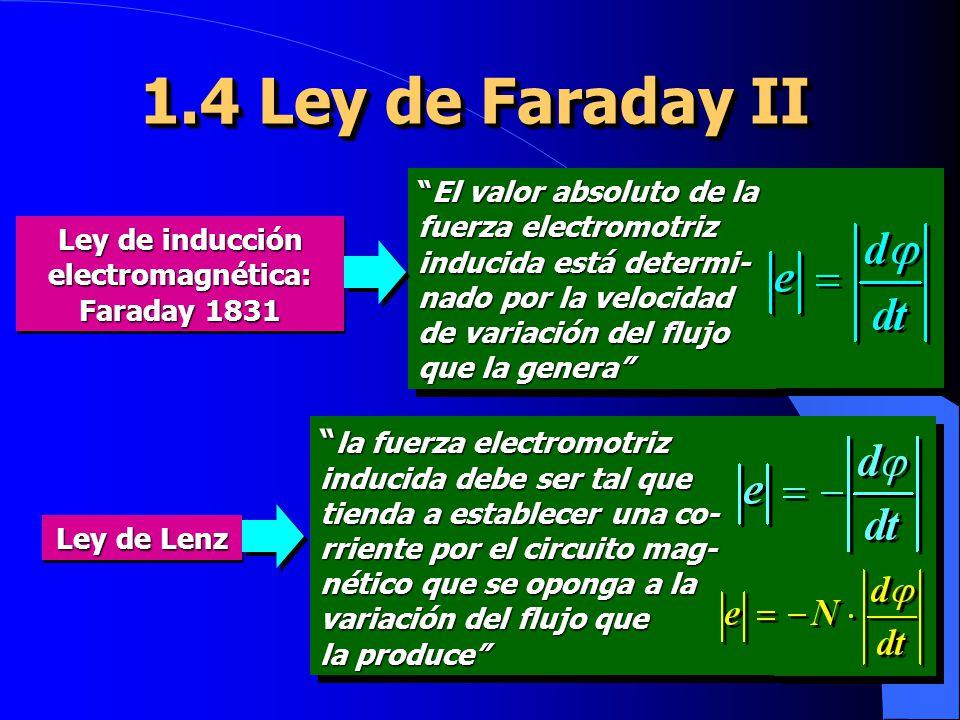 1.4 Ley de Faraday II Ley de inducción electromagnética: Faraday 1831 El valor absoluto de la fuerza electromotriz inducida está determi- nado por la