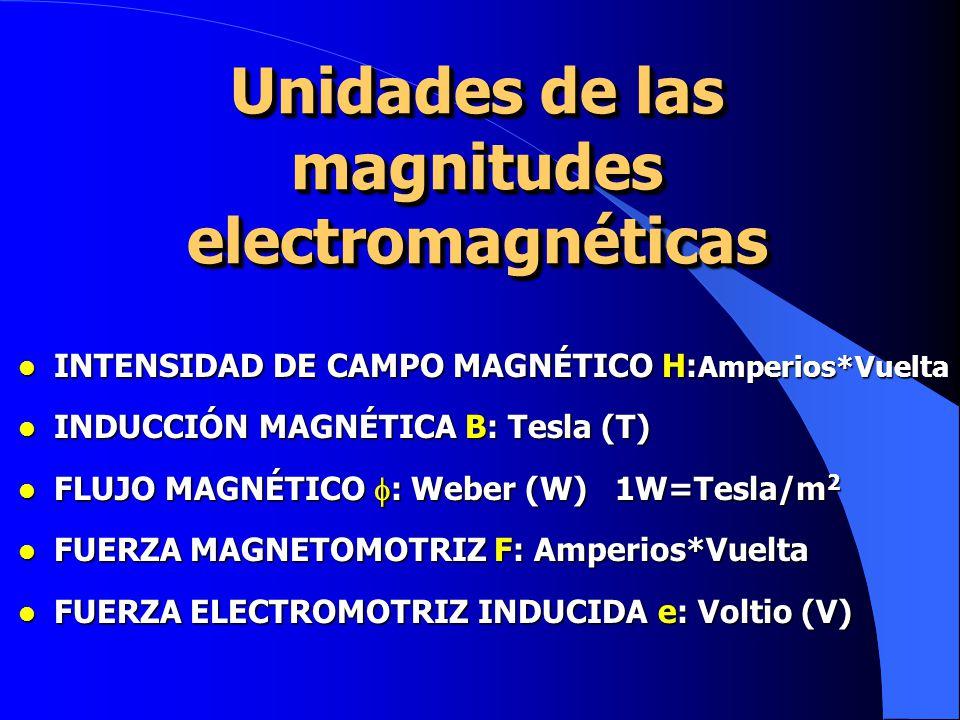 Unidades de las magnitudes electromagnéticas l INTENSIDAD DE CAMPO MAGNÉTICO H: Amperios*Vuelta l INDUCCIÓN MAGNÉTICA B: Tesla (T) l FLUJO MAGNÉTICO :