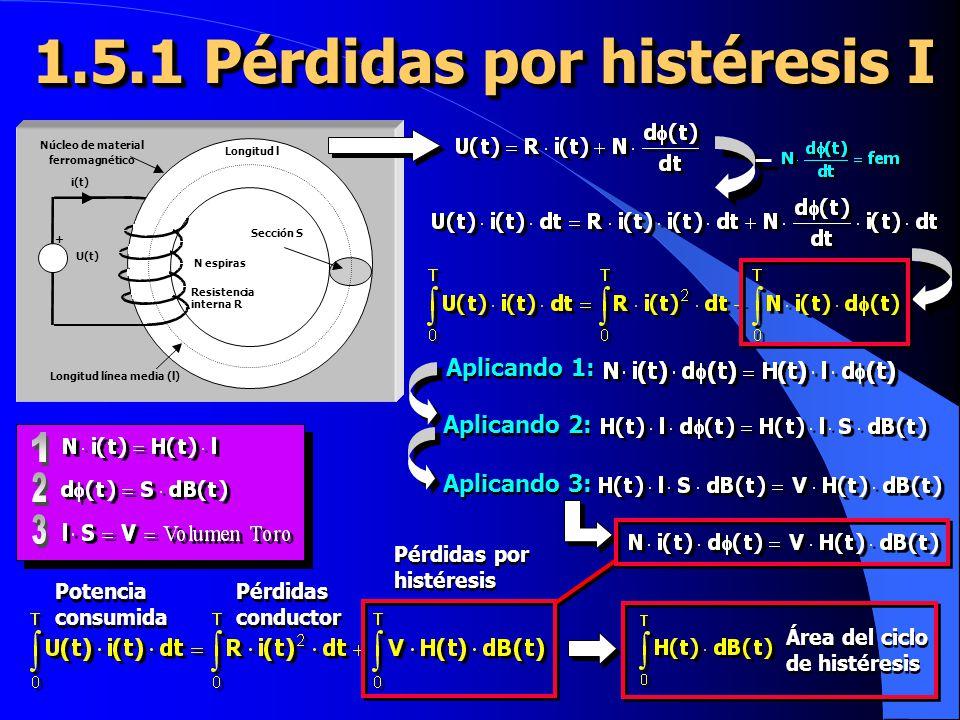 1.5.1 Pérdidas por histéresis I Aplicando 1: Aplicando 2: Aplicando 3: Potencia consumida Potencia consumida Pérdidas conductor Pérdidas conductor Pérdidas por histéresis Área del ciclo de histéresis Área del ciclo de histéresis N espiras i(t) Sección S Longitud línea media (l) Núcleo de material ferromagnético U(t) + Resistencia interna R Longitud l