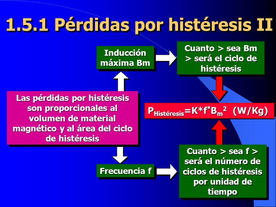1.5.1 Pérdidas por histéresis II Las pérdidas por histéresis son proporcionales al volumen de material magnético y al área del ciclo de histéresis Ind