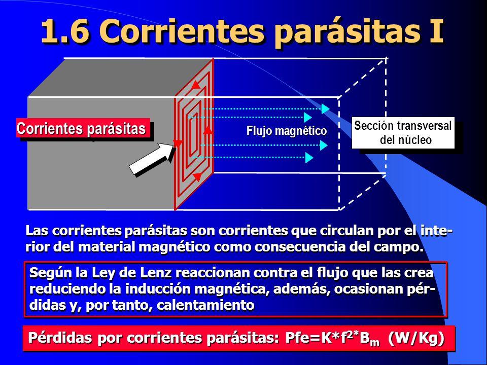 1.6 Corrientes parásitas I Sección transversal del núcleoFlujomagnético Corrientes parásitas Las corrientes parásitas son corrientes que circulan por