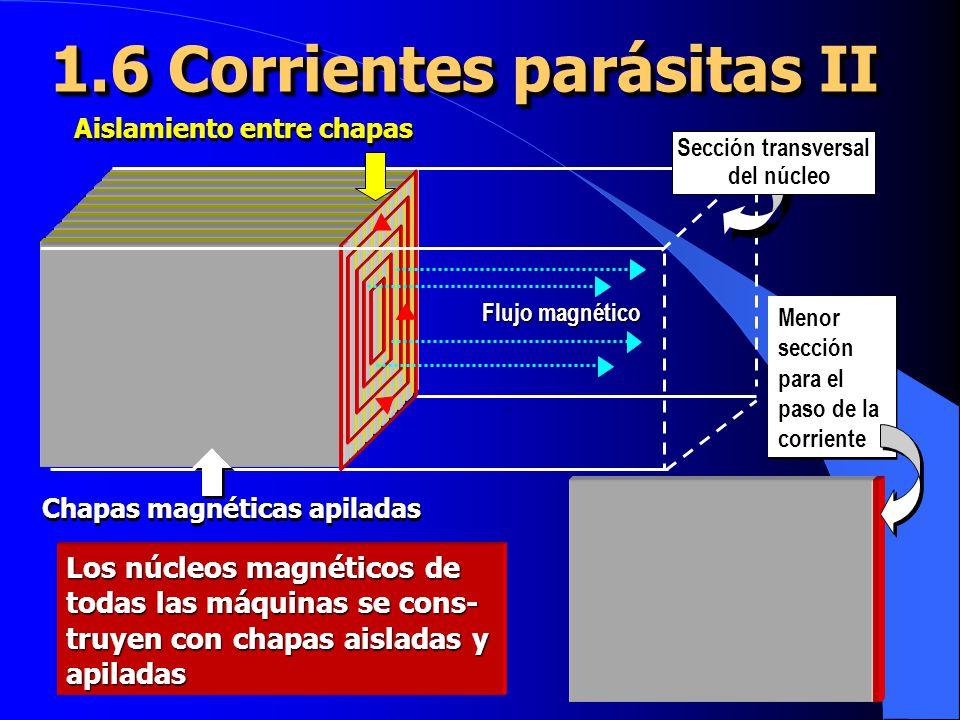 1.6 Corrientes parásitas II Flujomagnético Chapas magnéticas apiladas Aislamiento entre chapas Los núcleos magnéticos de todas las máquinas se cons- truyen con chapas aisladas y apiladas Menor sección para el paso de la corriente Menor sección para el paso de la corriente Sección transversal del núcleo