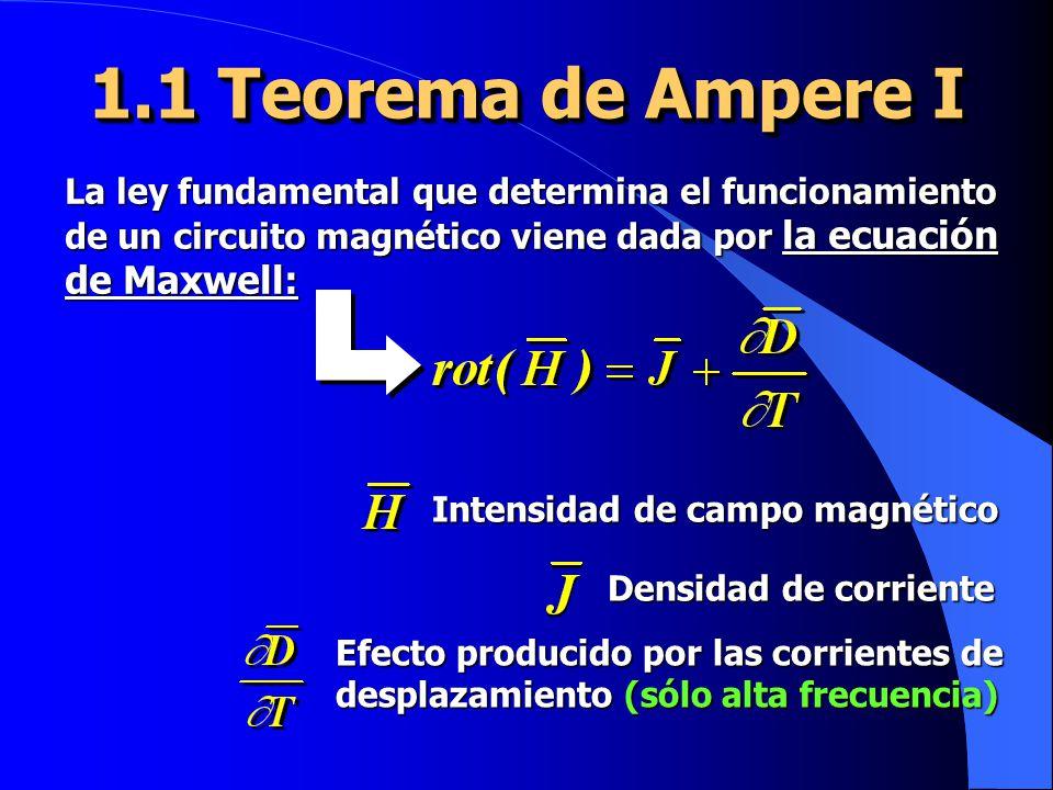 1.1 Teorema de Ampere I La ley fundamental que determina el funcionamiento de un circuito magnético viene dada por la ecuación de Maxwell: Intensidad de campo magnético Densidad de corriente Efecto producido por las corrientes de desplazamiento (sólo alta frecuencia)