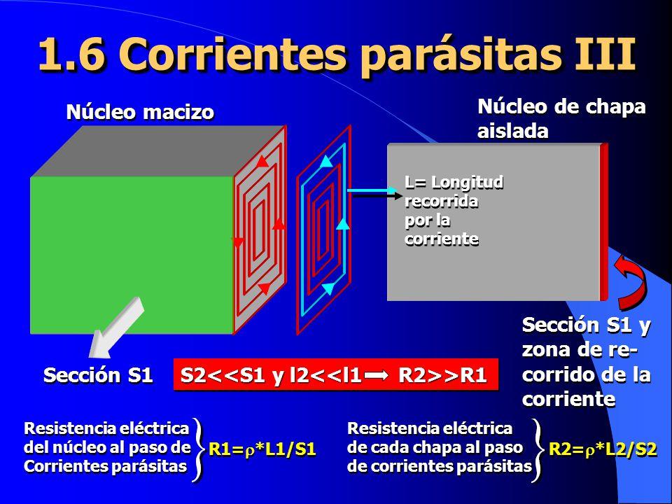Núcleo de chapa aislada Sección S1 y zona de re- corrido de la corriente 1.6 Corrientes parásitas III Núcleo macizo Sección S1 L= Longitud recorrida por la corriente L= Longitud recorrida por la corriente S2 >R1 Resistencia eléctrica del núcleo al paso de Corrientes parásitas Resistencia eléctrica del núcleo al paso de Corrientes parásitas R1= *L1/S1 Resistencia eléctrica de cada chapa al paso de corrientes parásitas Resistencia eléctrica de cada chapa al paso de corrientes parásitas R2= *L2/S2