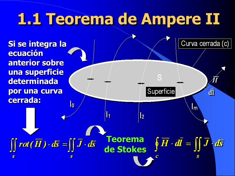 1.1 Teorema de Ampere II Si se integra la ecuación anterior sobre una superficie determinada por una curva cerrada: Teorema de Stokes Teorema de Stoke