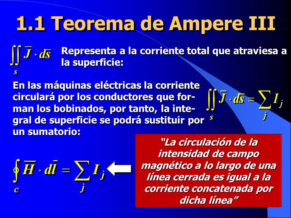 1.1 Teorema de Ampere III Representa a la corriente total que atraviesa a la superficie: En las máquinas eléctricas la corriente circulará por los conductores que for- man los bobinados, por tanto, la inte- gral de superficie se podrá sustituir por un sumatorio: La circulación de la intensidad de campo magnético a lo largo de una línea cerrada es igual a la corriente concatenada por dicha línea