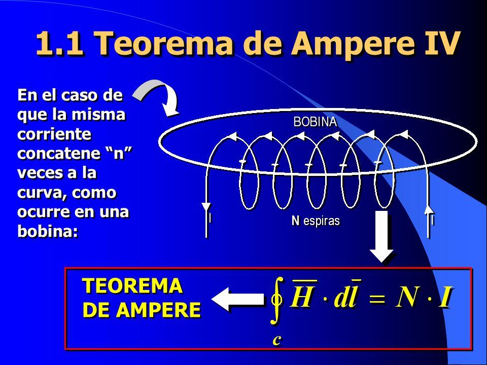 1.1 Teorema de Ampere IV En el caso de que la misma corriente concatene n veces a la curva, como ocurre en una bobina: TEOREMA DE AMPERE