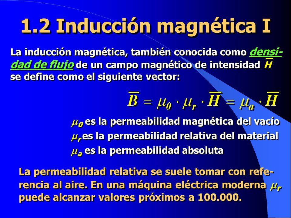 1.2 Inducción magnética I La inducción magnética, también conocida como densi- dad de flujo de un campo magnético de intensidad H se define como el siguiente vector: 0 es la permeabilidad magnética del vacío r es la permeabilidad relativa del material a es la permeabilidad absoluta La permeabilidad relativa se suele tomar con refe- rencia al aire.