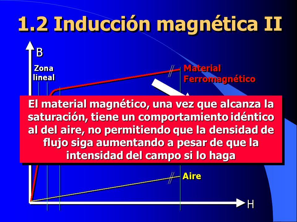 1.2 Inducción magnética II CARACTERÍSTICA MAGNÉTICA CARACTERÍSTICA MAGNÉTICA El material magnético, una vez que alcanza la saturación, tiene un comportamiento idéntico al del aire, no permitiendo que la densidad de flujo siga aumentando a pesar de que la intensidad del campo si lo haga