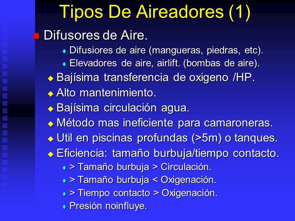 Tipos De Aireadores (1) Difusores de Aire.Difusores de Aire.