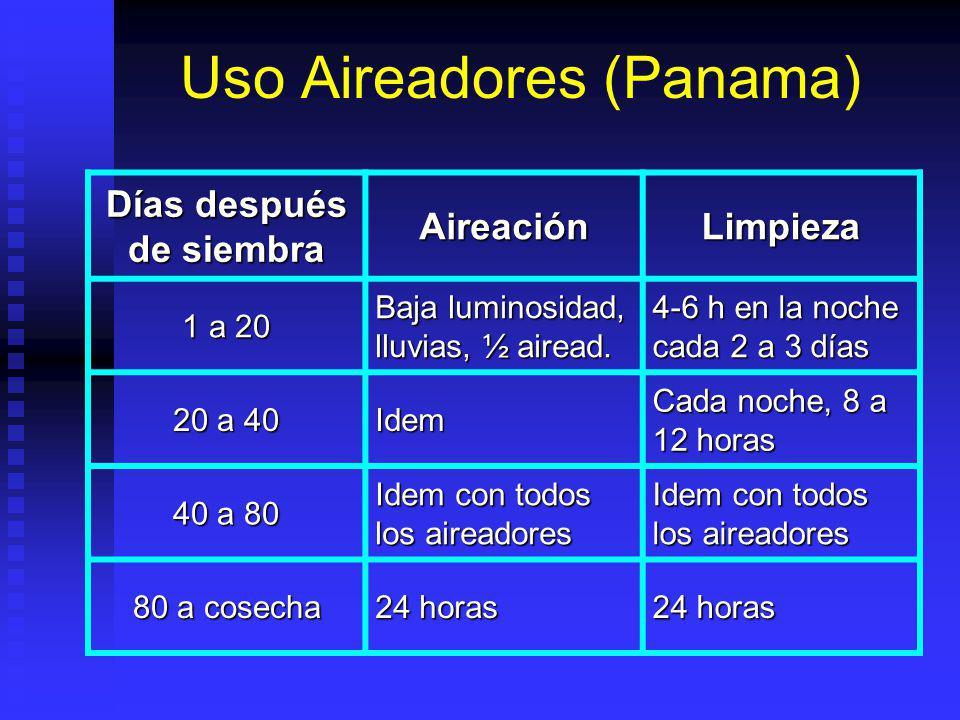 Uso Aireadores (Panama) Días después de siembra AireaciónLimpieza 1 a 20 Baja luminosidad, lluvias, ½ airead.