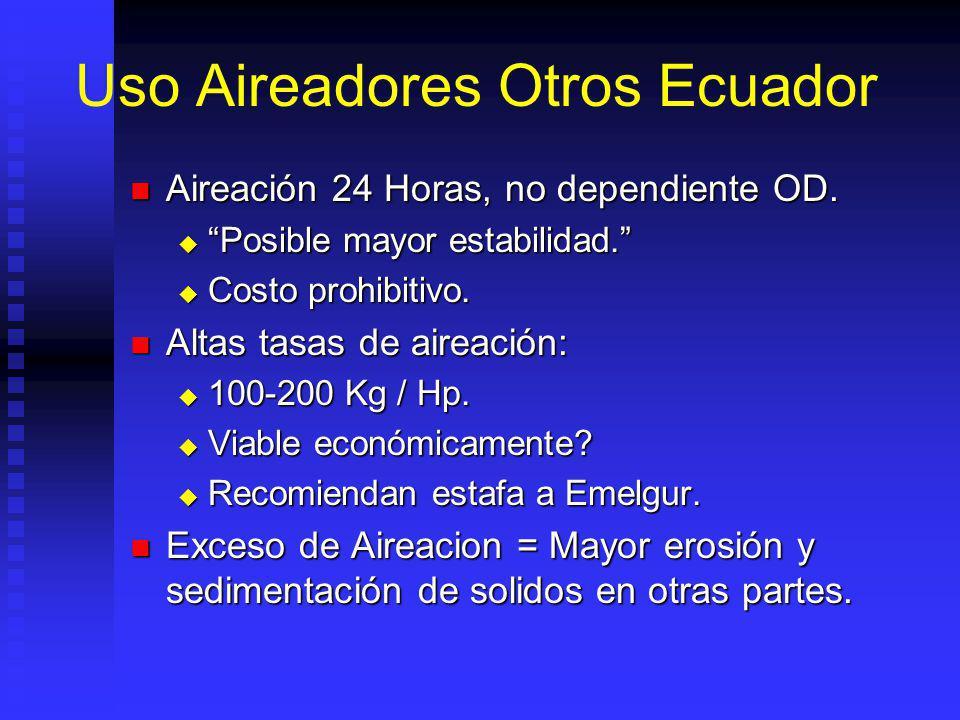 Uso Aireadores Otros Ecuador Aireación 24 Horas, no dependiente OD.
