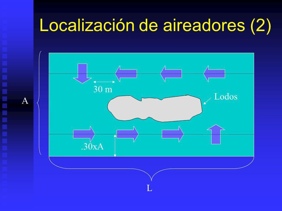 Localización de aireadores (2) A L.30xA 30 m Lodos