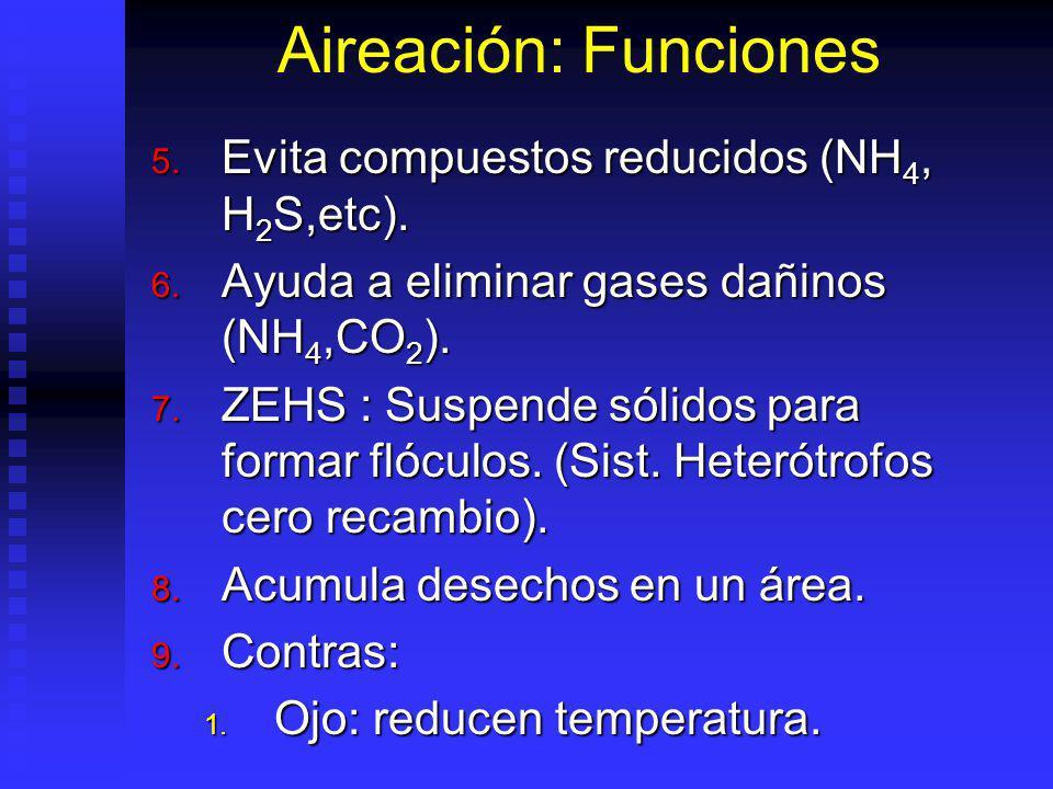 Localización de aireadores (3)