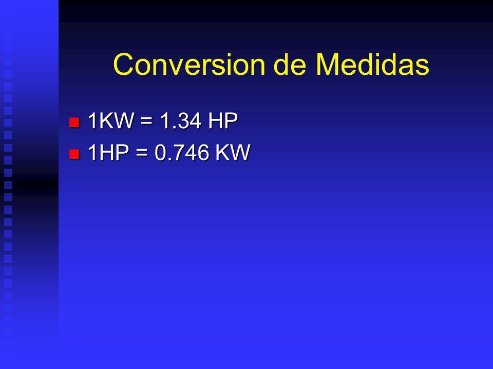 Conversion de Medidas 1KW = 1.34 HP 1KW = 1.34 HP 1HP = 0.746 KW 1HP = 0.746 KW