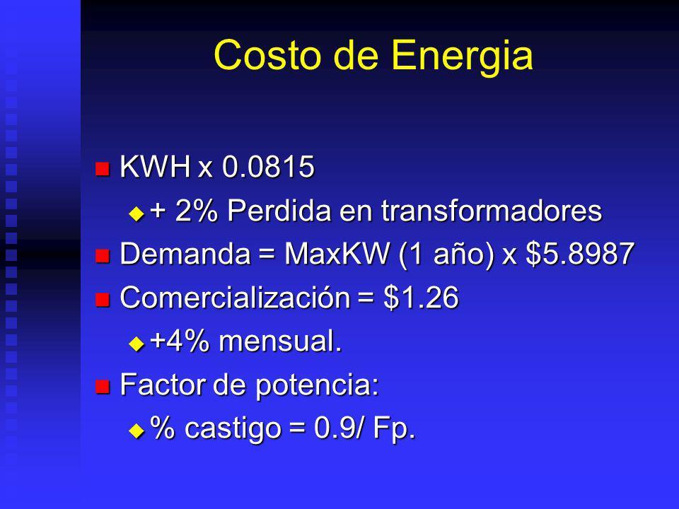 Costo de Energia KWH x 0.0815 KWH x 0.0815 + 2% Perdida en transformadores + 2% Perdida en transformadores Demanda = MaxKW (1 año) x $5.8987 Demanda = MaxKW (1 año) x $5.8987 Comercialización = $1.26 Comercialización = $1.26 +4% mensual.