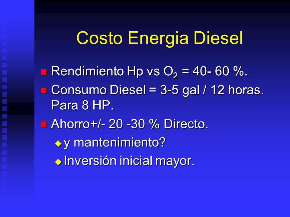 Costo Energia Diesel Rendimiento Hp vs O 2 = 40- 60 %.