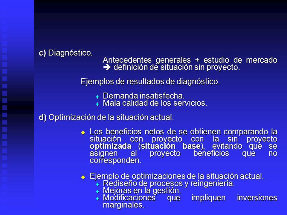 b) Estudio de mercado. Oferta.Oferta. Especificación de el (los) producto (s). Especificación de el (los) producto (s). Oferta histórica y sus factore