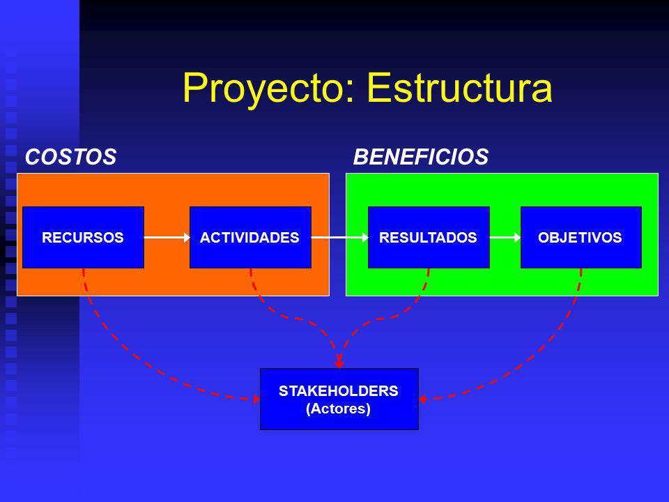 b) Cálculo de indicadores. Valor presente neto (VPN o VAN). Valor presente neto (VPN o VAN). Tasa interna de retorno (TIR). Tasa interna de retorno (T