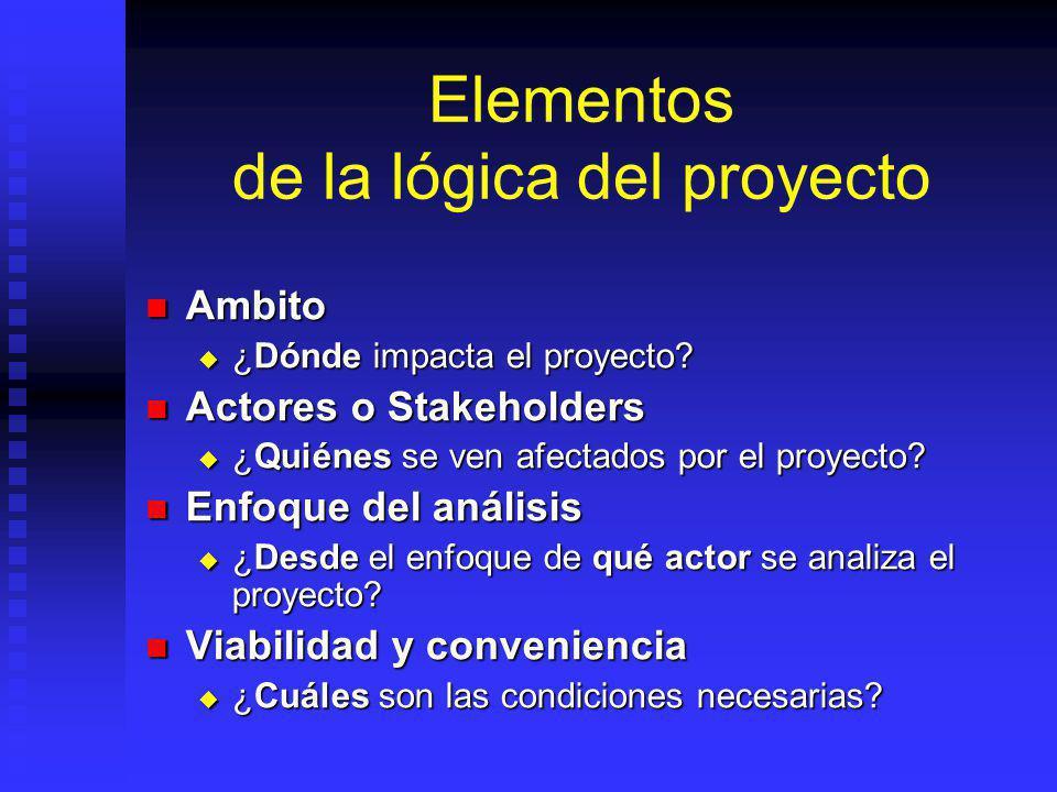 BENEFICIOS Proyecto: Estructura RECURSOSACTIVIDADESRESULTADOSOBJETIVOS STAKEHOLDERS (Actores) COSTOS