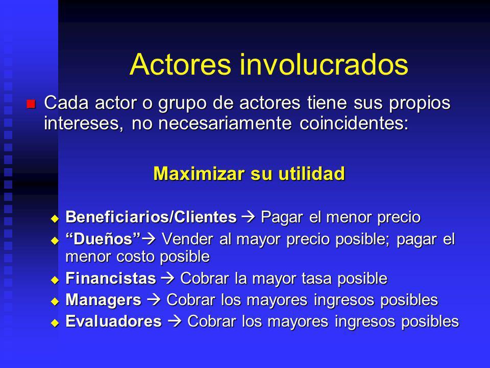 Todo proyecto afecta a diversos actores Todo proyecto afecta a diversos actores Beneficiarios/clientes Beneficiarios/clientes Los que reciben los prod