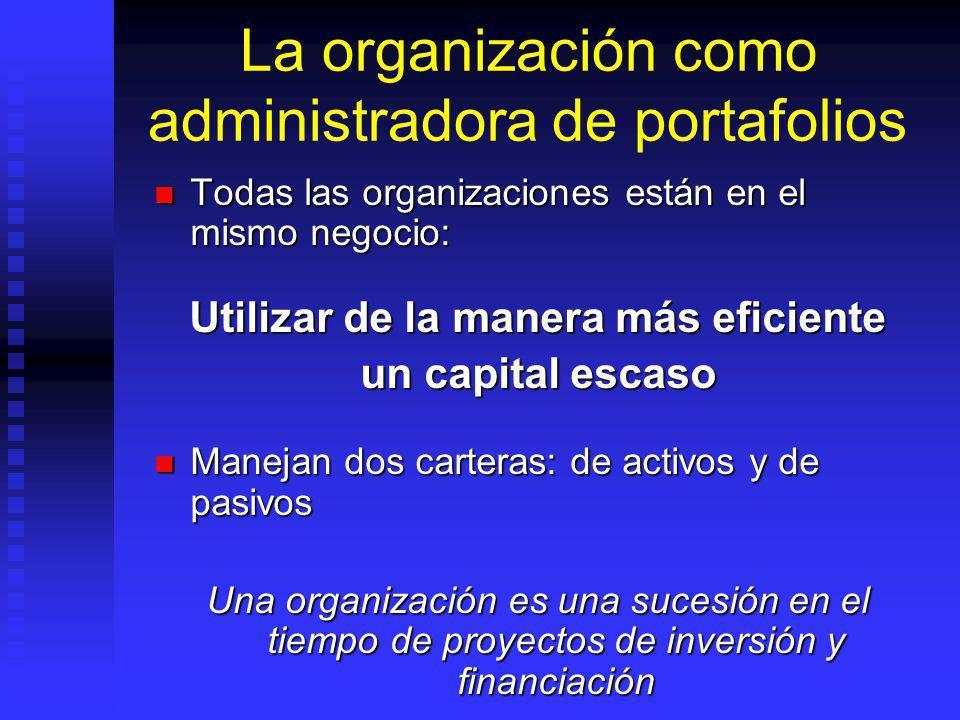 El proyecto en el portafolio de la organización El proyecto y la generación de valor