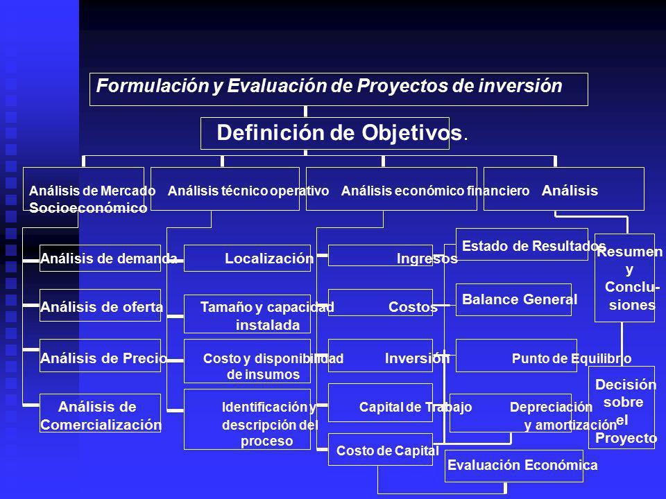 ESTUDIO DE VIABILIDAD ECONÓMICA FORMULACIÓN Y PREPARACIÓN EVALUACIÓN INFORMACIÓN CONSTRUCCIÓN RENTABILIDAD Y CREACIÓN DE DE ANÁLISIS CUALITATIVO INFOR