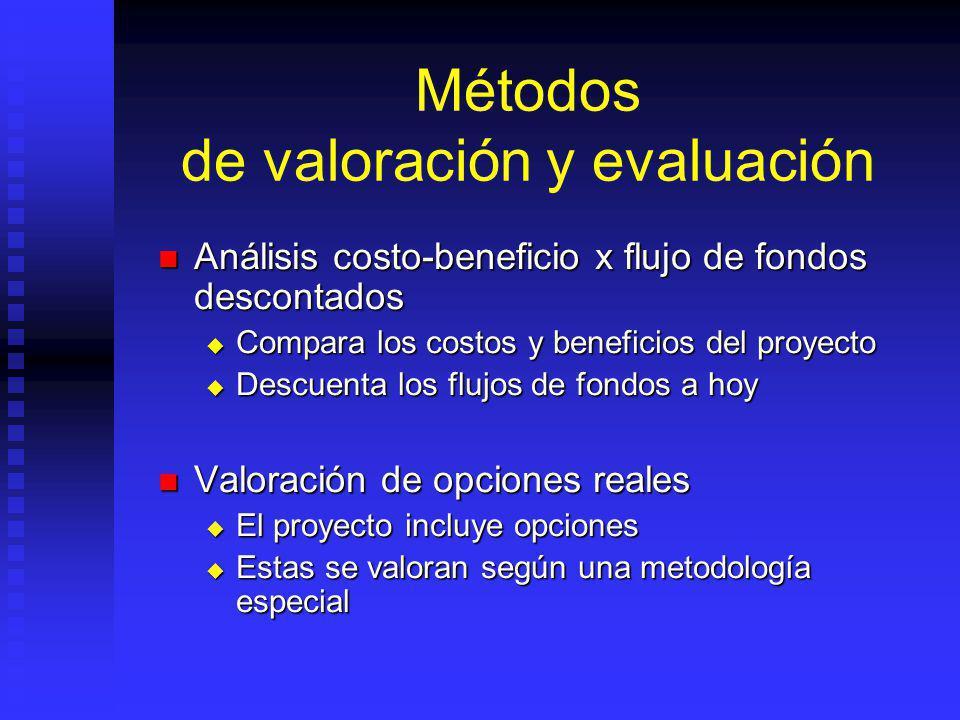 Aspectos de la valoración de un negocio De Negocio De Negocio Análisis sectorial y macroeconómico Análisis sectorial y macroeconómico Análisis de ries