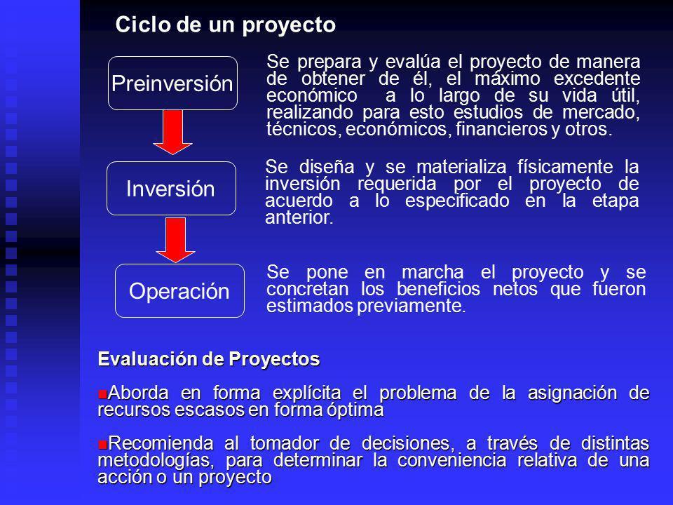 Evaluación de alternativas Objetivos Generación de alternativas Priorización de alternativas El proceso de toma de desiciones Ejecución de alternativa