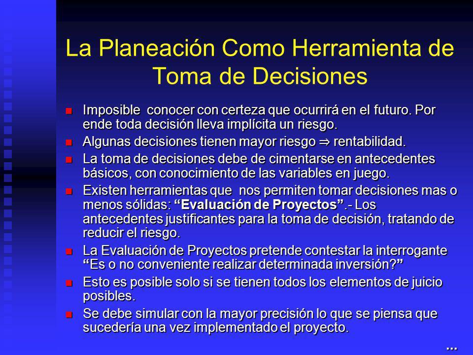 Razones para Planificar o para Elaborar Proyecto Financiero Conseguir Financiamiento para el Proyecto. Conseguir Financiamiento para el Proyecto. Cump