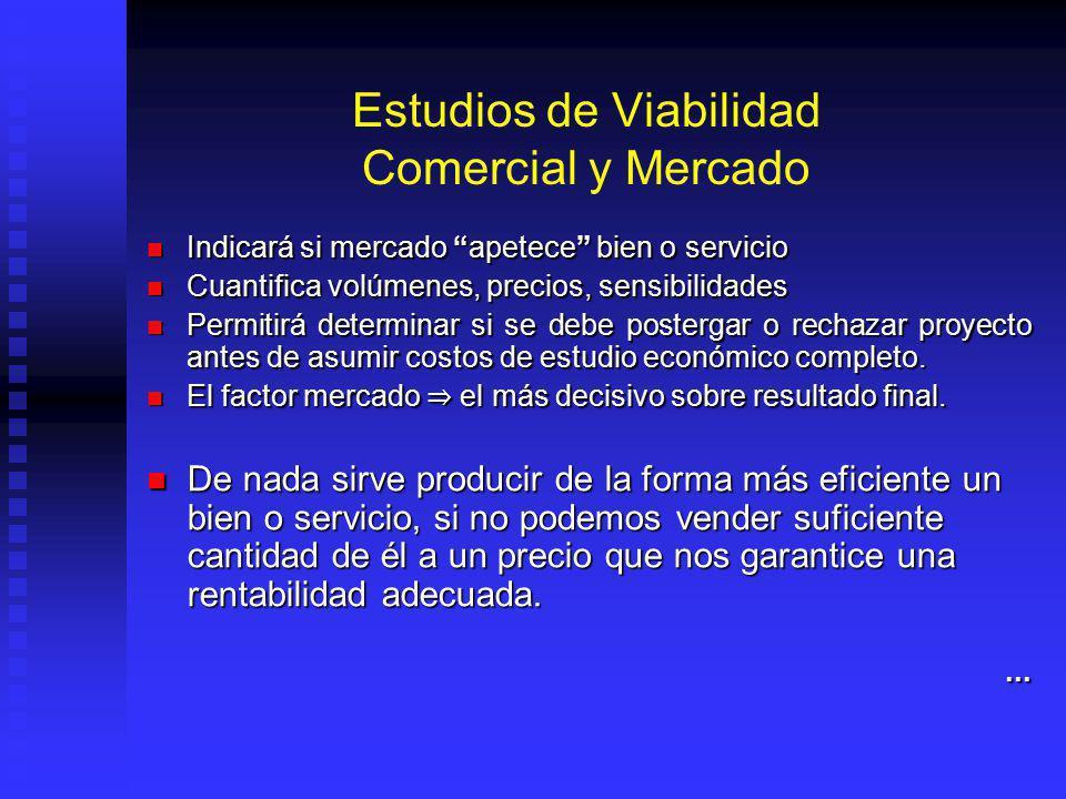 Estudio de Mercado Definir el Bien o Servicio Definir el Bien o Servicio Análisis del Consumidor Potencial Análisis del Consumidor Potencial Análisis