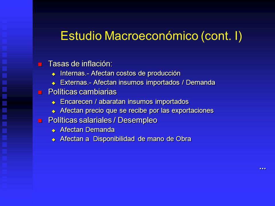 Estudio Macroeconómico Estudio de las diversas variables económicas. Estudio de las diversas variables económicas. Del país en donde se va a realizar