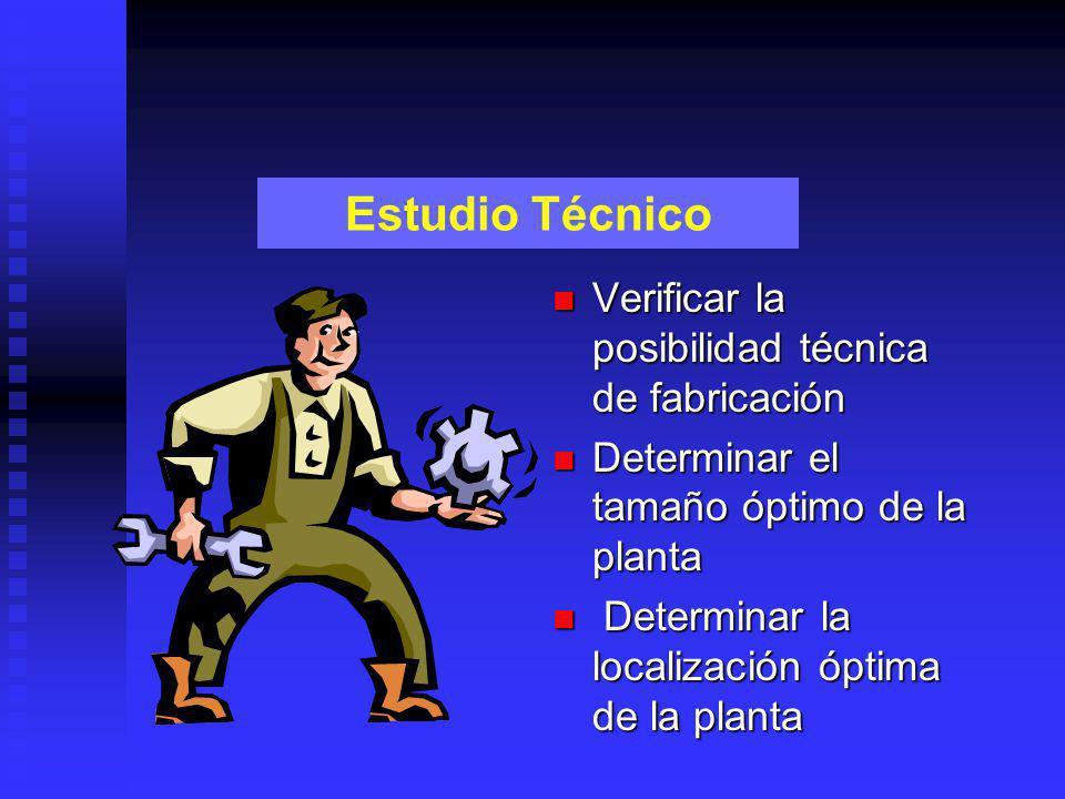 Luxemburgo EEUU España Chile Bolivia Perú Ecuador Colombia S. Leona País Estimación Riesgo País Riesgo
