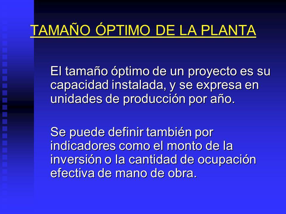DETERMINACIÓN TAMAÑO ÓPTIMO DE PLANTA SELECCIÓN DEL PROCESO PRODUCTIVO NECESIDADES DE EQUIPO Y MAQUINARIA DETERMINAR EL TAMAÑO ÓPTIMO DE PLANTA Afecta