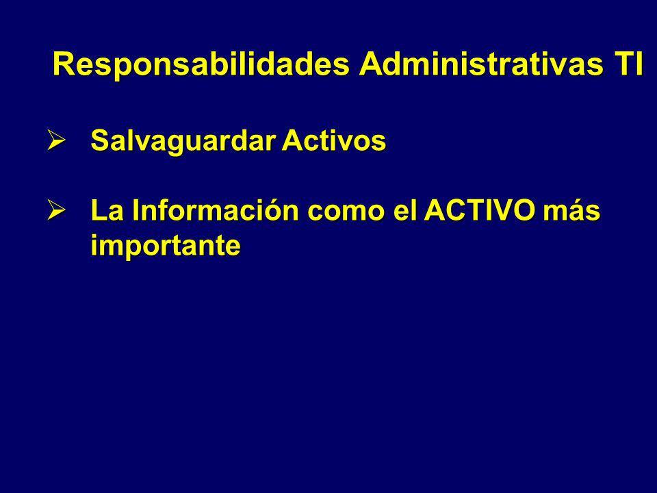 Responsabilidades Administrativas TI Salvaguardar Activos Salvaguardar Activos La Información como el ACTIVO más importante La Información como el ACT