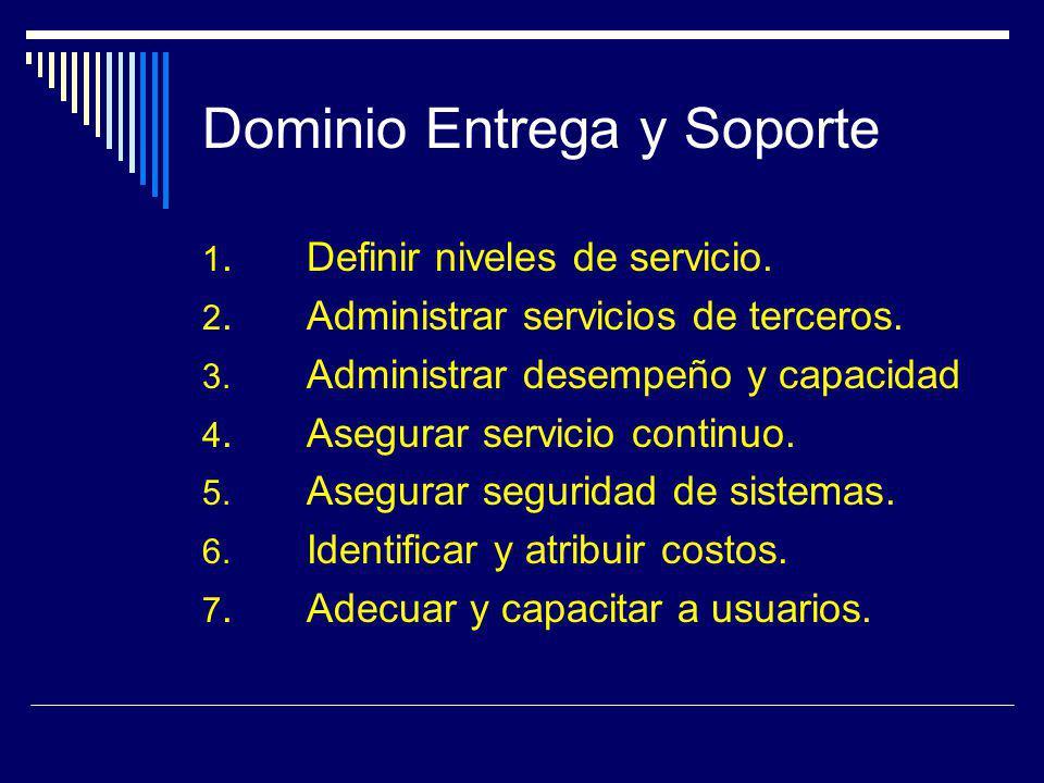Dominio Entrega y Soporte 1. Definir niveles de servicio. 2.Administrar servicios de terceros. 3. Administrar desempeño y capacidad 4. Asegurar servic