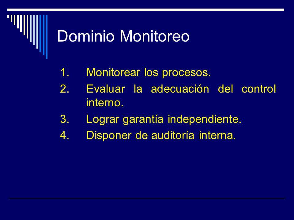 Dominio Monitoreo 1. Monitorear los procesos. 2. Evaluar la adecuación del control interno. 3. Lograr garantía independiente. 4. Disponer de auditoría