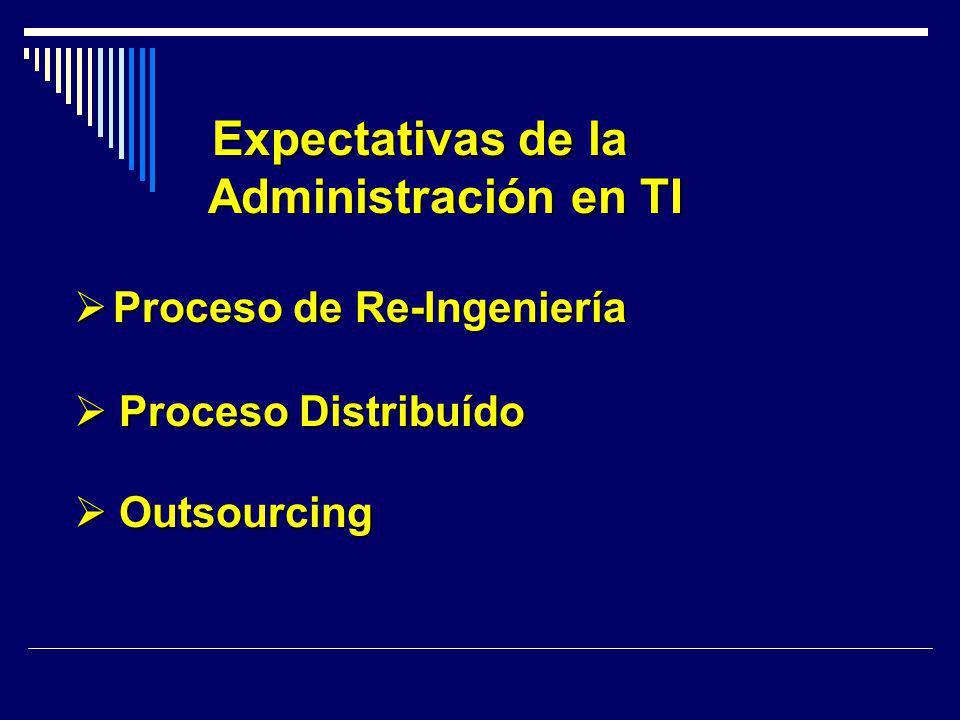 Expectativas de la Expectativas de la Administración en TI Administración en TI Proceso de Re-Ingeniería Proceso de Re-Ingeniería Proceso Distribuído