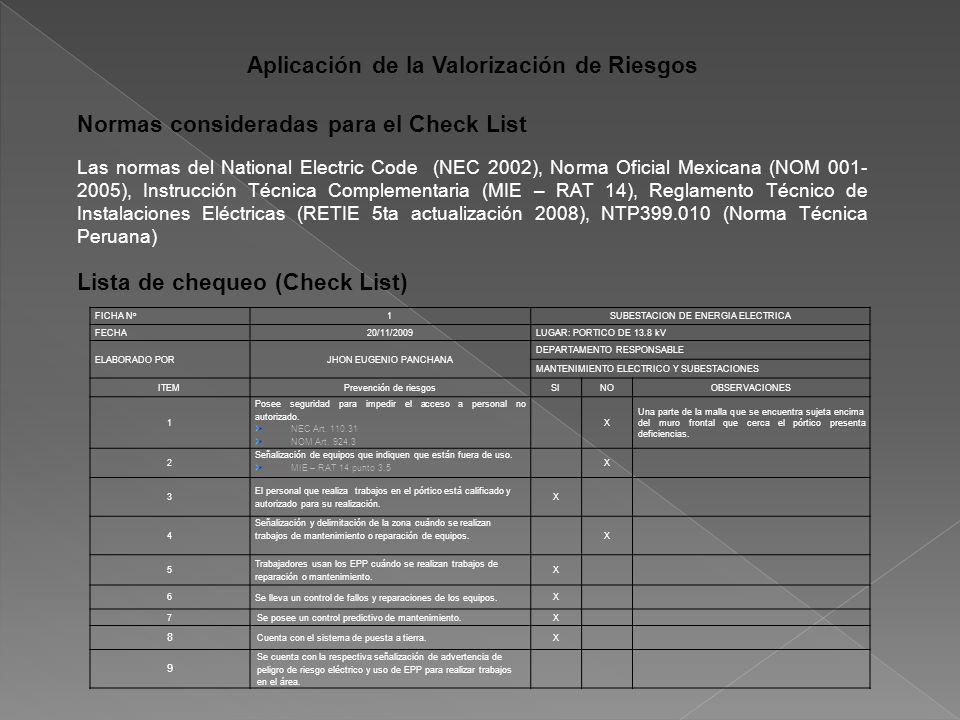 Aplicación de la Valorización de Riesgos Normas consideradas para el Check List Las normas del National Electric Code (NEC 2002), Norma Oficial Mexicana (NOM 001- 2005), Instrucción Técnica Complementaria (MIE – RAT 14), Reglamento Técnico de Instalaciones Eléctricas (RETIE 5ta actualización 2008), NTP399.010 (Norma Técnica Peruana) FICHA N o 1SUBESTACION DE ENERGIA ELECTRICA FECHA20/11/2009LUGAR: PORTICO DE 13.8 kV ELABORADO PORJHON EUGENIO PANCHANA DEPARTAMENTO RESPONSABLE MANTENIMIENTO ELECTRICO Y SUBESTACIONES ITEMPrevención de riesgosSINOOBSERVACIONES 1 Posee seguridad para impedir el acceso a personal no autorizado.